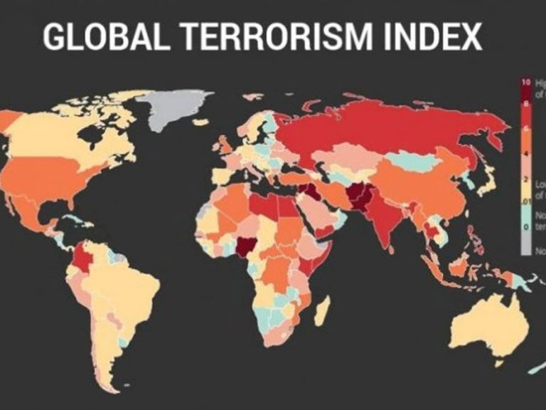 Nigeria Placed Third On 2020 Global Terrorism Index – Report
